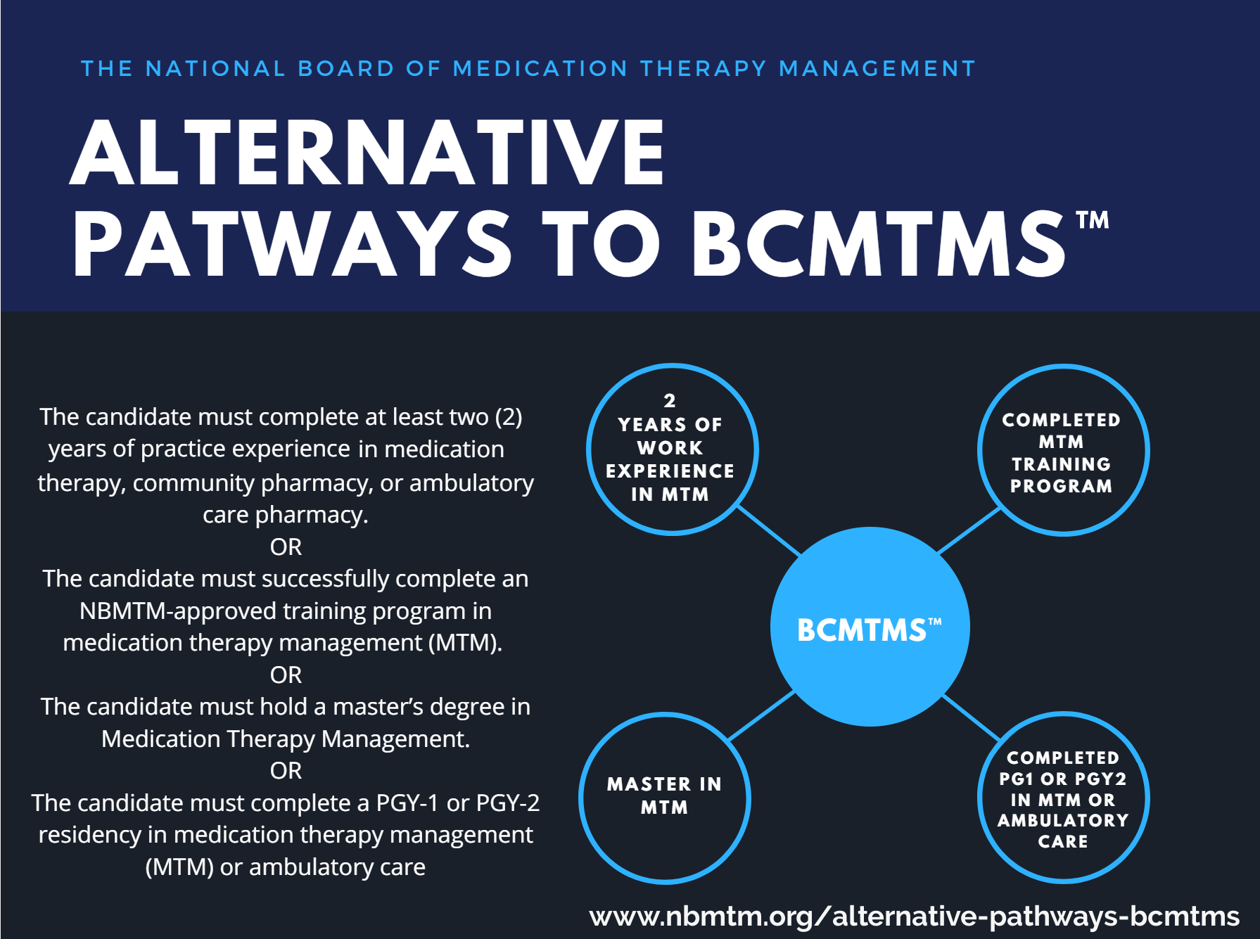 Alternative Pathways To Bcmtms National Board Of Medication